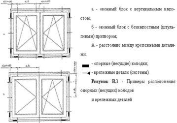 Монтаж оконных блоков из ПВХ ГОСТ