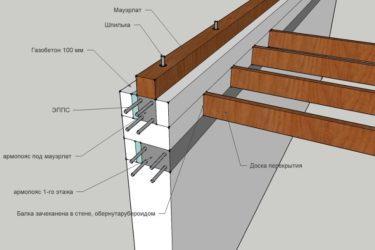 Как прикрепить крышу к стенам из блоков?