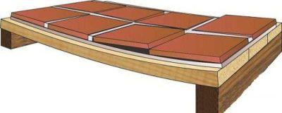 Стяжка на деревянный пол под плитку