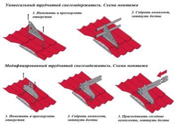 Устройство снегозадержания на кровле из металлочерепицы