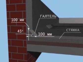 Галтель что это такое в строительстве?