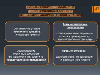 Виды договоров в сфере капитального строительства