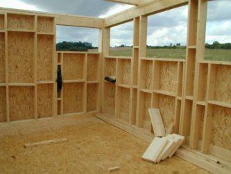Строительство каркасно щитовых домов