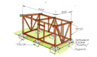 Строительство сарая на даче своими руками