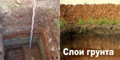 Определение состава грунта для строительства