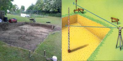 Как пользоваться теодолитом при строительстве фундамента?