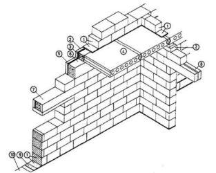 Кладка внутренних стен из газобетонных блоков