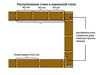 Соединение стен в каркасном доме