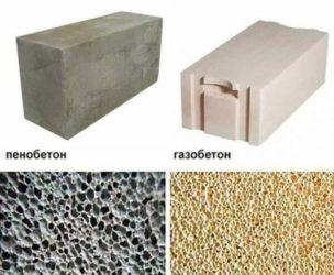 Чем отличается газосиликатный блок от газобетонного блока?