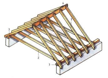 Строительство двухскатной крыши своими руками пошагово