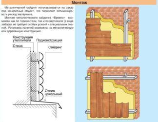 Как крепить металлический блок хаус?