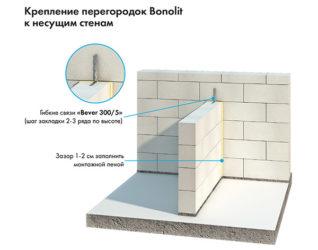 Оптимальная толщина стены из газосиликатных блоков