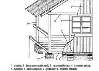 Нормы при строительстве веранды