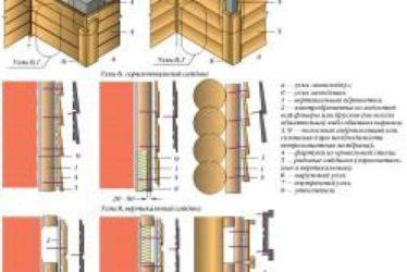 Как правильно монтировать блок хаус?