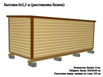 Фундамент для бытовки из блоков