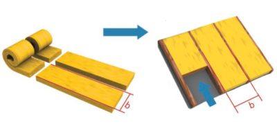 Утеплители для дверей деревянного дома