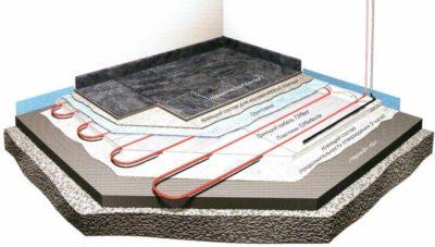 Можно ли включать теплый пол без стяжки?