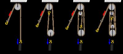 Система блоков для подъема грузов своими руками