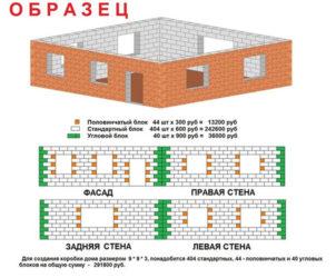 Как рассчитать количество блоков на строительство дома?