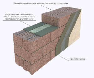 Укладка керамзитобетонных блоков своими руками