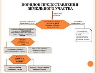 Заявление о прекращении гражданского производства в связи с уже принятому решению