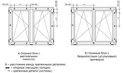 ГОСТ установка оконных блоков ПВХ