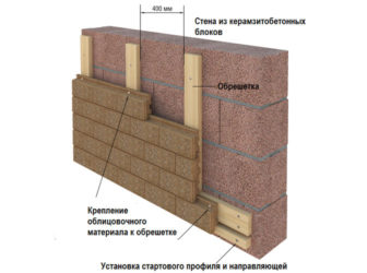 Чем утеплить стены из керамзитобетонных блоков снаружи?