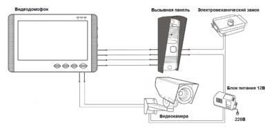 Как подключить блок сопряжения к видеодомофону?