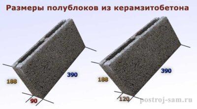 Ттк керамзитобетона таблетки бетона