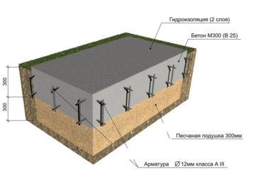 Фундамент монолитная плита технология строительства