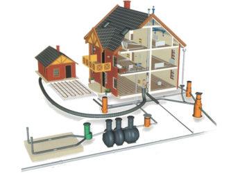 На каком этапе строительства дома подводят коммуникации?