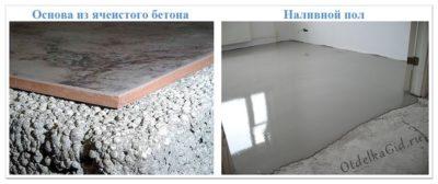 Облегченный бетон для пола купить набор коронок по бетону для перфоратора купить