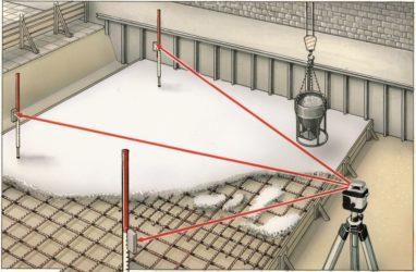 Как пользоваться нивелиром при строительстве фундамента?