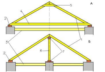 Строительство стропильной системы своими руками