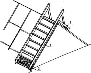 Лестница для кровли крыши своими руками