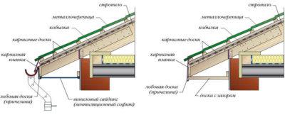 Устройство водосточной системы кровли из металлочерепицы