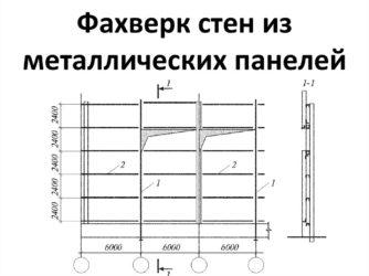 Фахверк что это такое в промышленном строительстве?