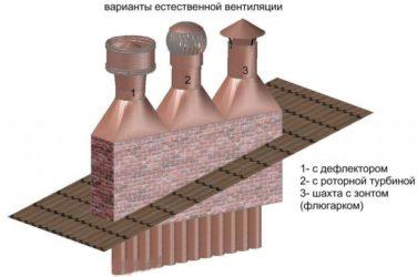 Монтаж дефлектора на кровле