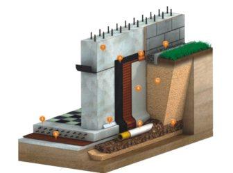 Виды дренажей в строительстве