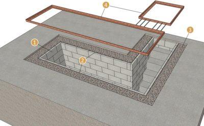 Строительство смотровой ямы в гараже своими руками