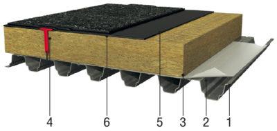 Как крепить плитный утеплитель к профлисту?
