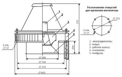 Установка крышных вентиляторов на кровле узлы