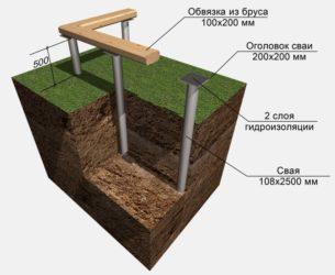 Строительство свайного винтового фундамента