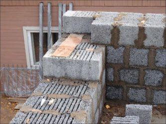 Керамзитовые блоки плюсы и минусы