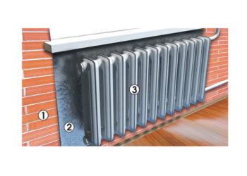 Утеплитель для батарей отопления