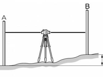 Как пользоваться нивелиром при строительстве?
