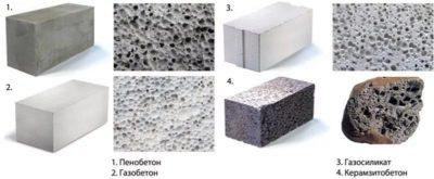 Газобетонные блоки и газосиликатные блоки отличие