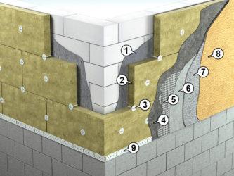 Монтаж мокрого фасада с утеплителем
