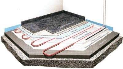 Толщина стяжки для электрического теплого пола